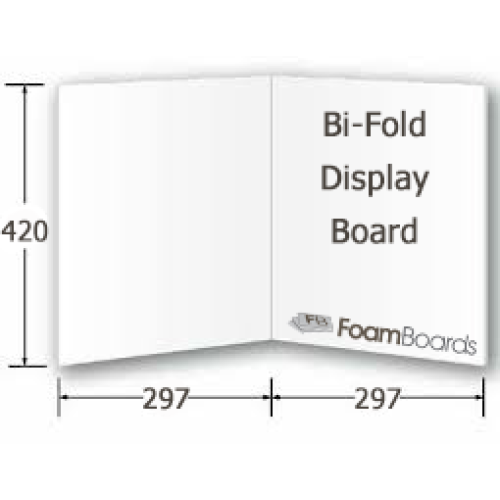 Display poster board template