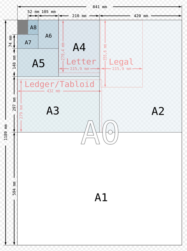 Standard A Paper sizes